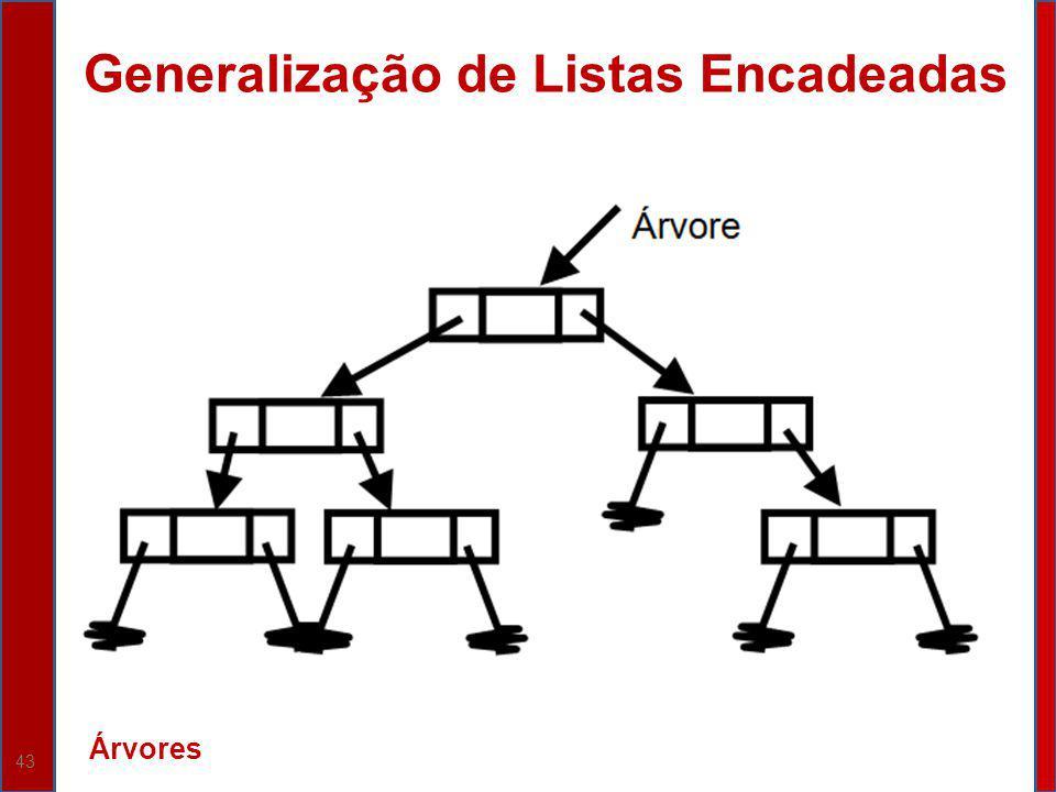 43 Generalização de Listas Encadeadas Árvores