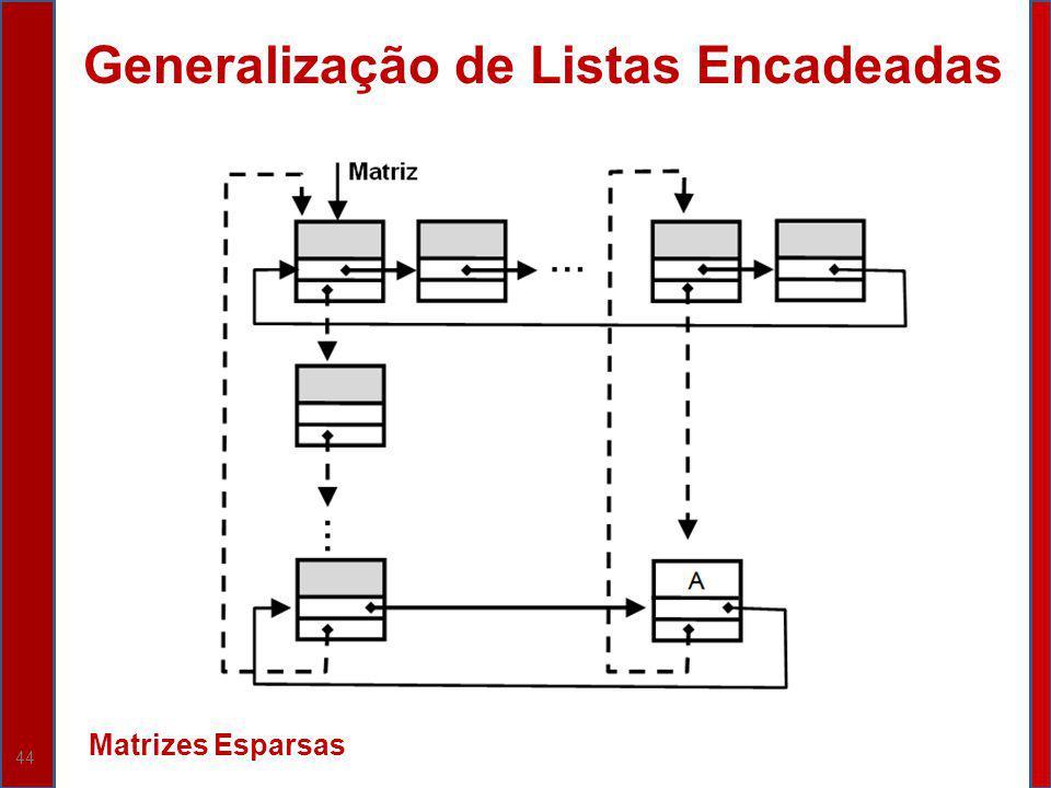 44 Generalização de Listas Encadeadas Matrizes Esparsas