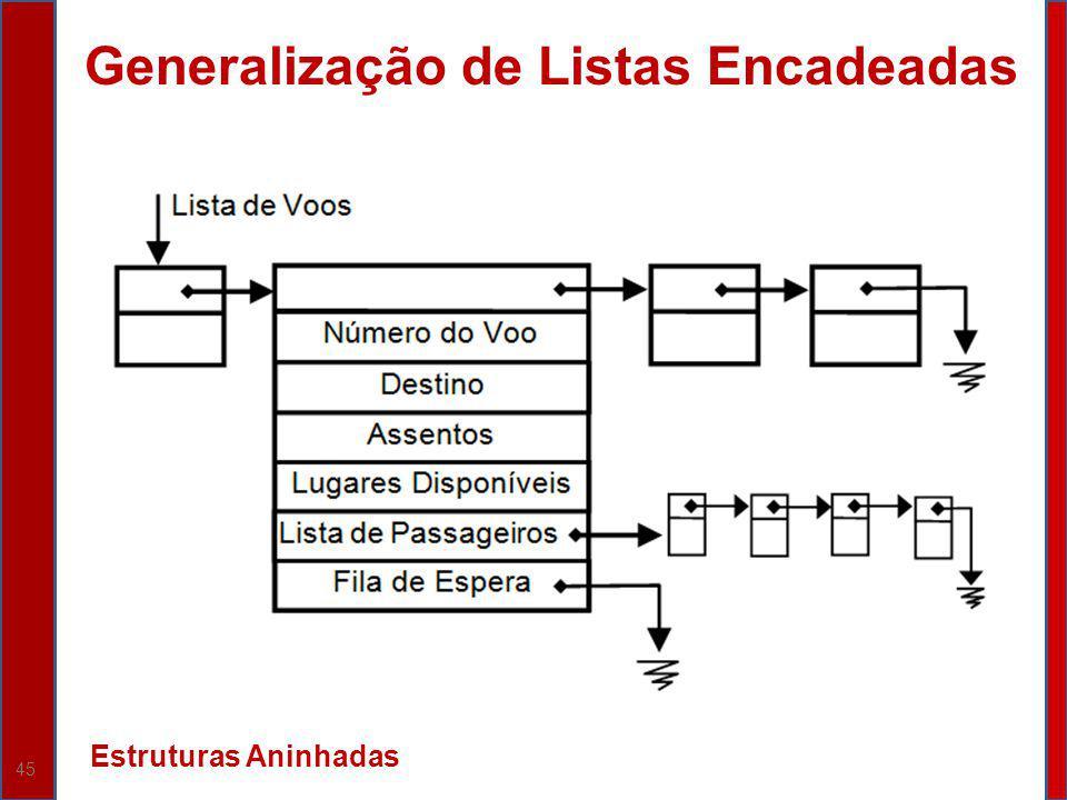 45 Generalização de Listas Encadeadas Estruturas Aninhadas