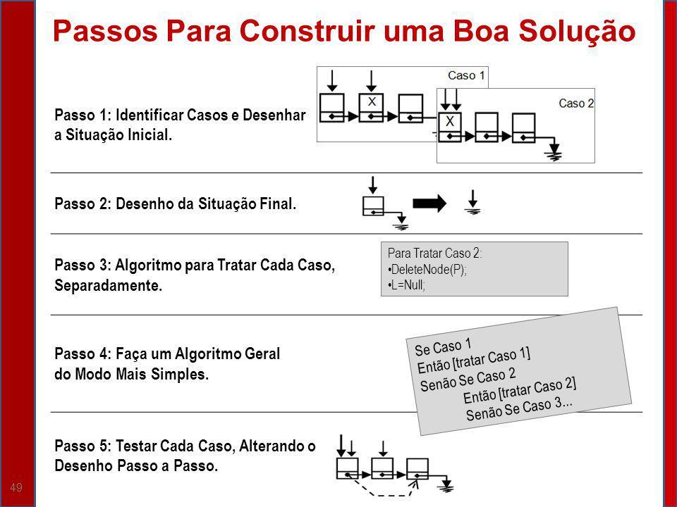 49 Passos Para Construir uma Boa Solução Passo 1: Identificar Casos e Desenhar a Situação Inicial. Passo 2: Desenho da Situação Final. Passo 3: Algori