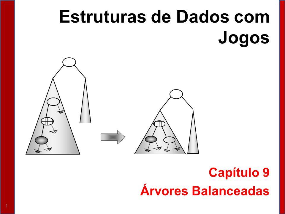 2 Entender o conceito de Balanceamento, e sua importância para a eficiência das Árvores Binárias de Busca; Desenvolver habilidade para elaborar algoritmos sobre Árvores Binárias de Busca Balanceadas, e para adaptar a lógica do Balanceamento a novas situações, se necessário.