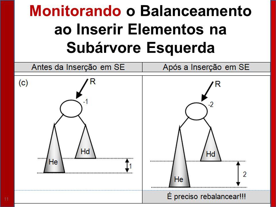 11 Monitorando o Balanceamento ao Inserir Elementos na Subárvore Esquerda