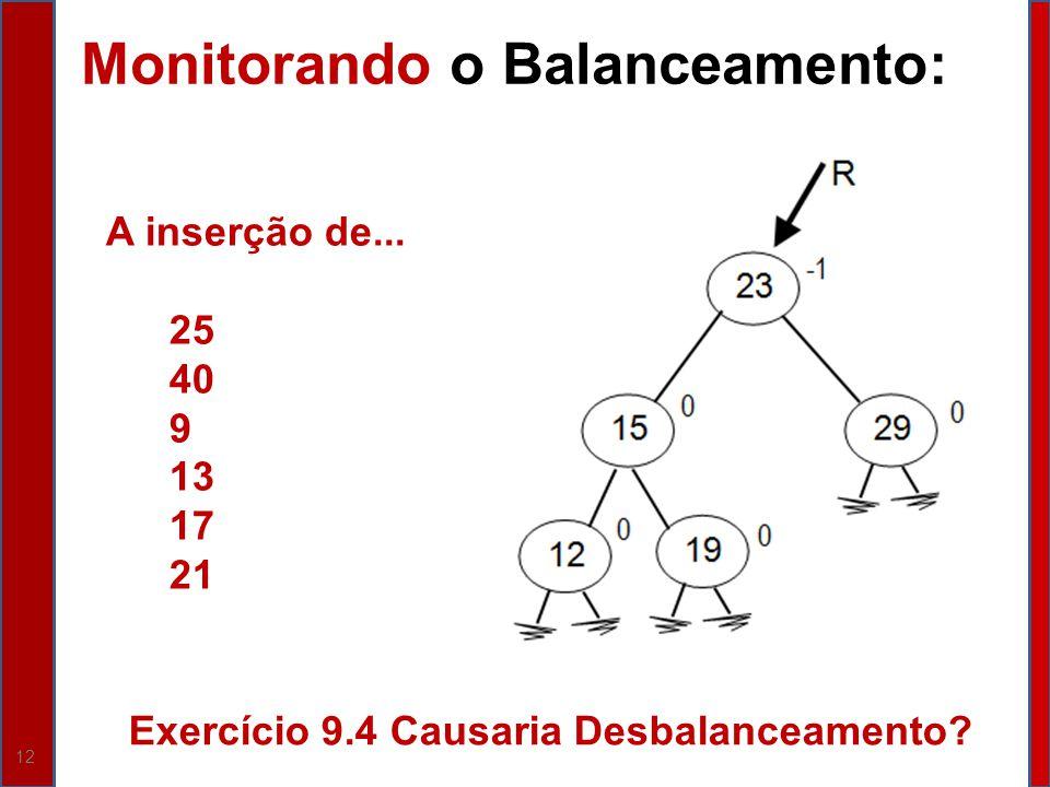 12 A inserção de... 25 40 9 13 17 21 Monitorando o Balanceamento: Exercício 9.4 Causaria Desbalanceamento?