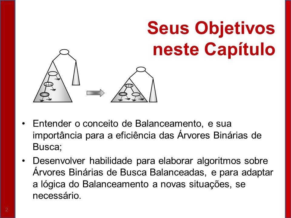 2 Entender o conceito de Balanceamento, e sua importância para a eficiência das Árvores Binárias de Busca; Desenvolver habilidade para elaborar algori