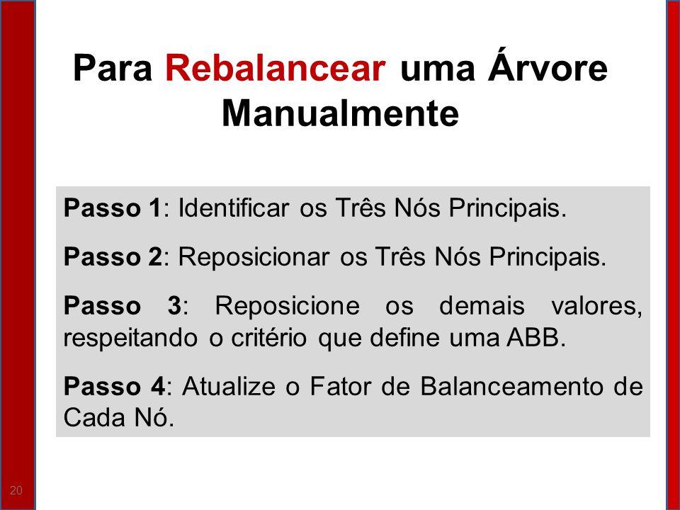 20 Para Rebalancear uma Árvore Manualmente Passo 1: Identificar os Três Nós Principais. Passo 2: Reposicionar os Três Nós Principais. Passo 3: Reposic