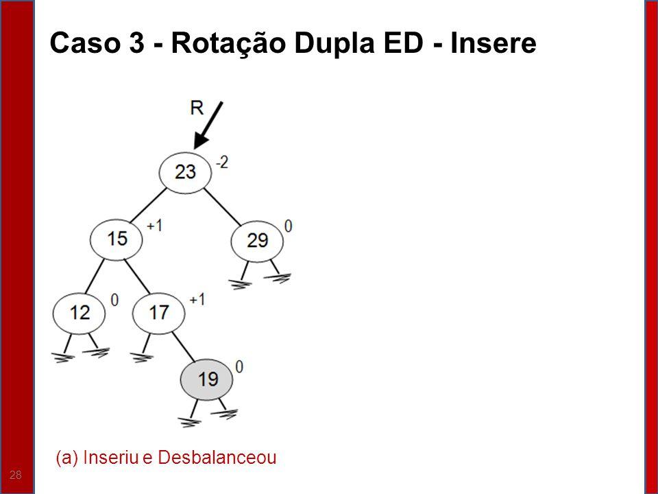 28 Caso 3 - Rotação Dupla ED - Insere (a) Inseriu e Desbalanceou