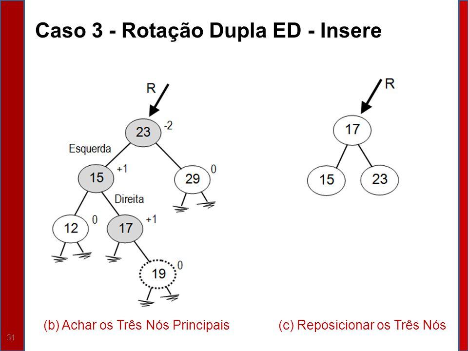 31 Caso 3 - Rotação Dupla ED - Insere (c) Reposicionar os Três Nós(b) Achar os Três Nós Principais