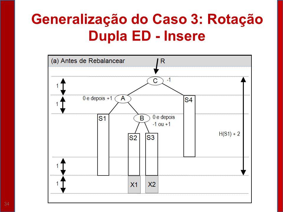 34 Generalização do Caso 3: Rotação Dupla ED - Insere