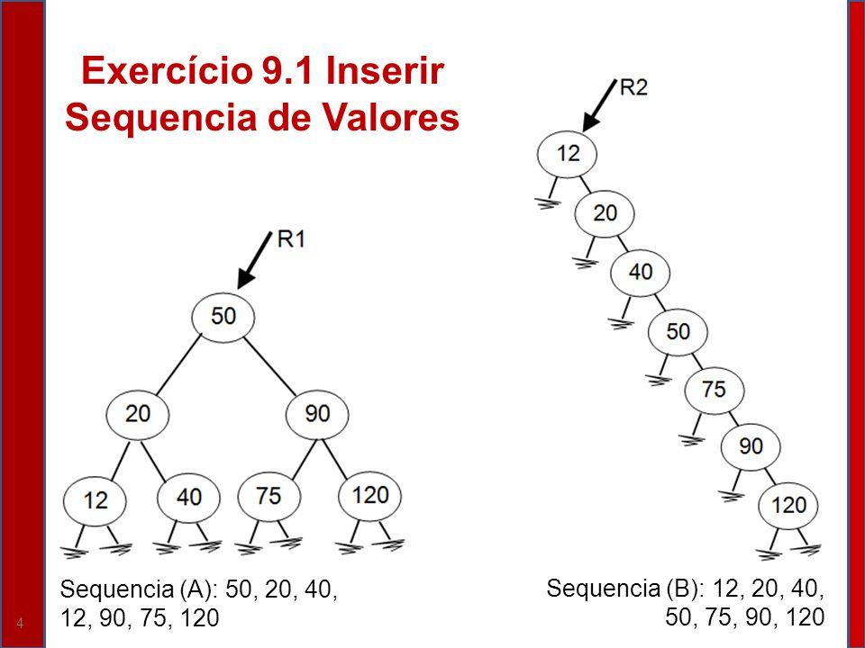 5 Árvore Binária de Busca Balanceada – ABBB: Para cada Nó da Árvore, as alturas de suas Subárvores diferem de, no máximo, 1.