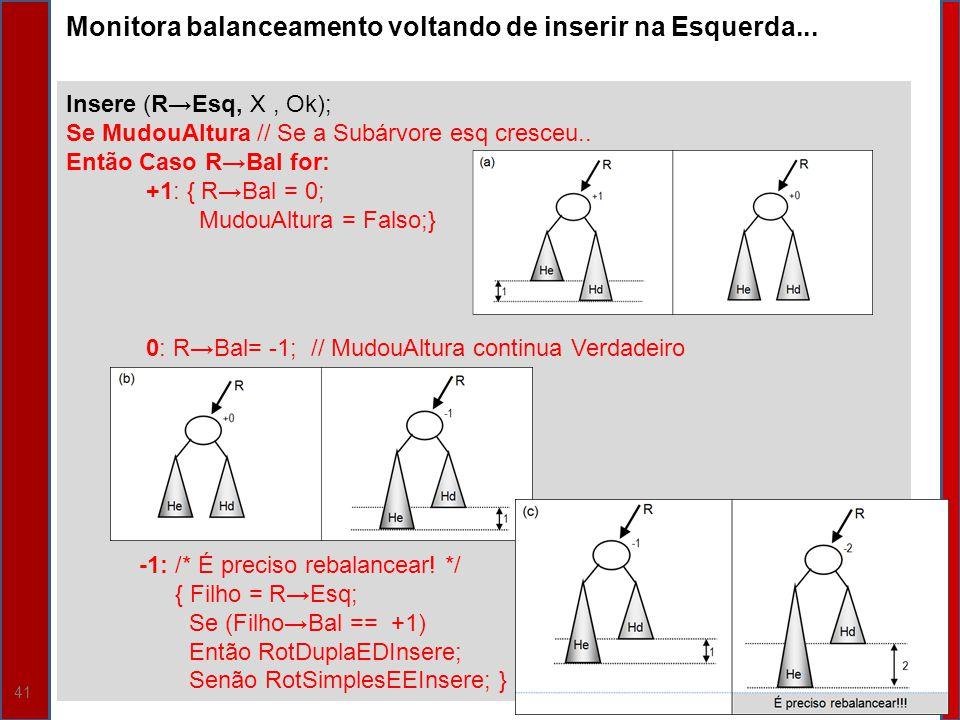 41 Insere (REsq, X, Ok); Se MudouAltura // Se a Subárvore esq cresceu.. Então Caso RBal for: +1: { RBal = 0; MudouAltura = Falso;} 0: RBal= -1; // Mud