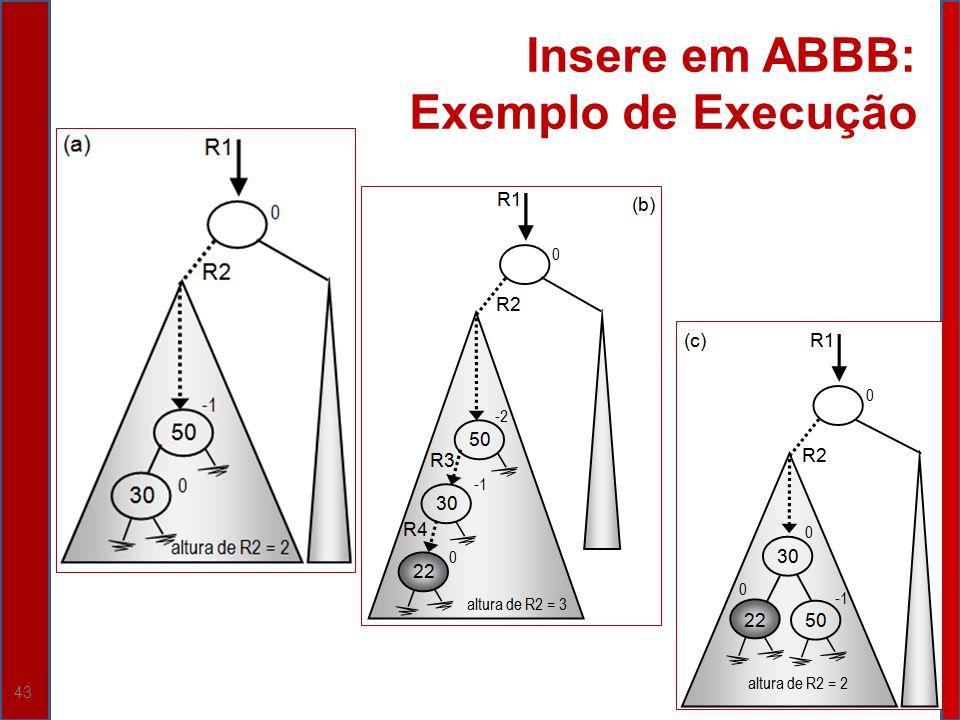 43 Insere em ABBB: Exemplo de Execução
