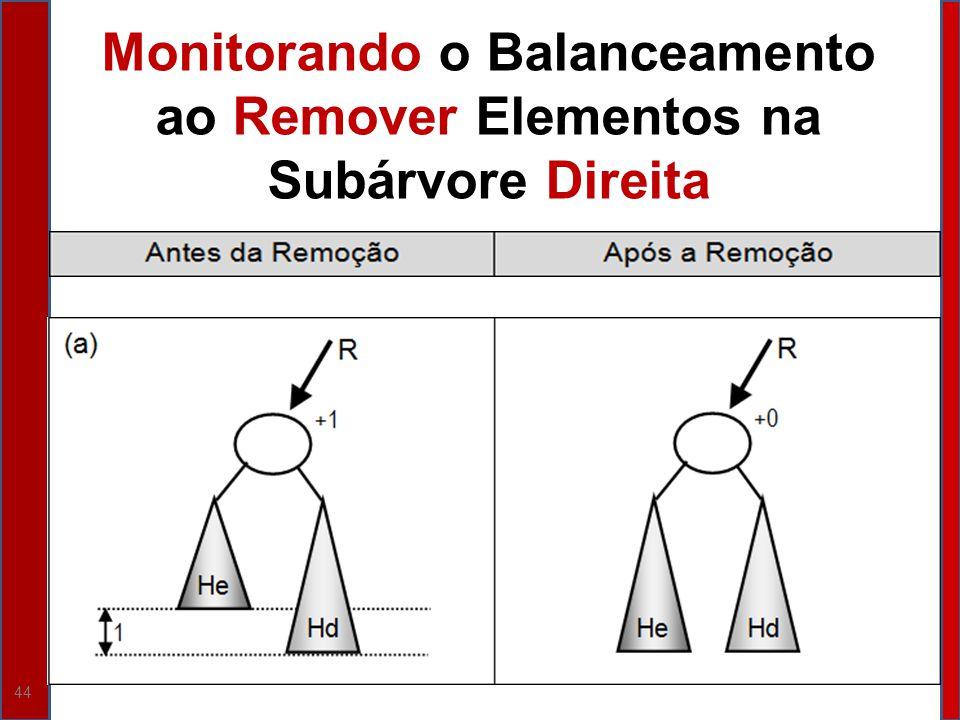 44 Monitorando o Balanceamento ao Remover Elementos na Subárvore Direita