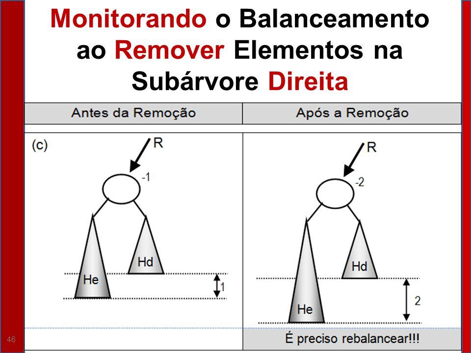 46 Monitorando o Balanceamento ao Remover Elementos na Subárvore Direita
