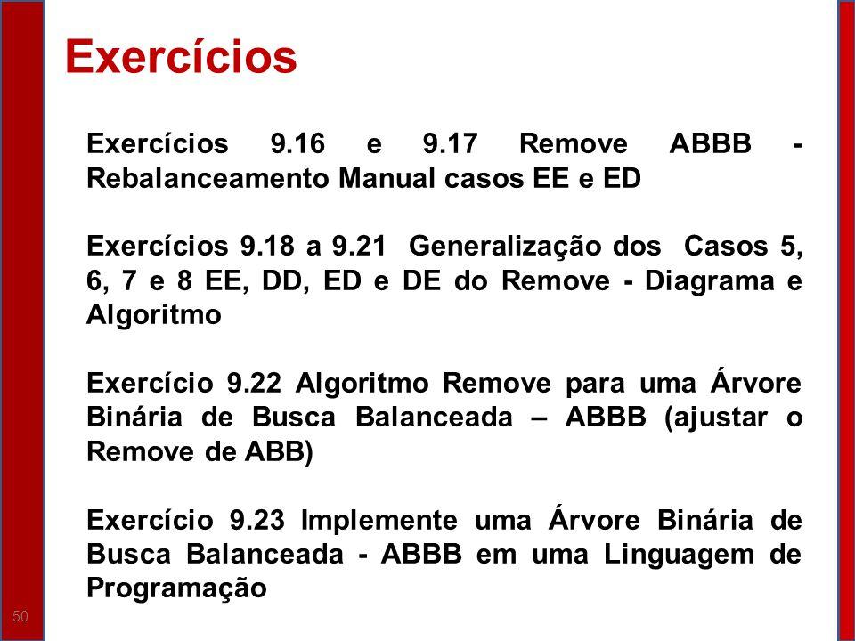 50 Exercícios Exercícios 9.16 e 9.17 Remove ABBB - Rebalanceamento Manual casos EE e ED Exercícios 9.18 a 9.21 Generalização dos Casos 5, 6, 7 e 8 EE,