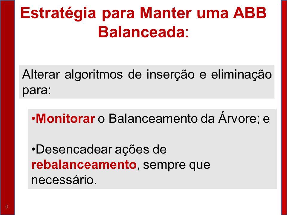 6 Estratégia para Manter uma ABB Balanceada: Alterar algoritmos de inserção e eliminação para: Monitorar o Balanceamento da Árvore; e Desencadear açõe
