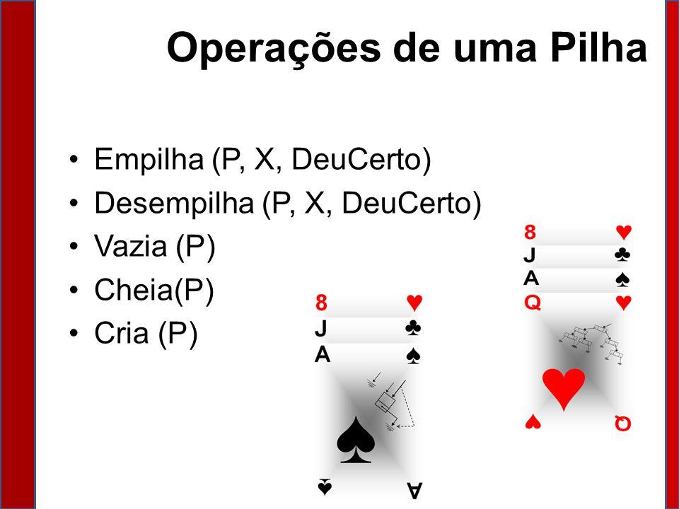 Operações de uma Pilha Empilha (P, X, DeuCerto) Desempilha (P, X, DeuCerto) Vazia (P) Cheia(P) Cria (P)