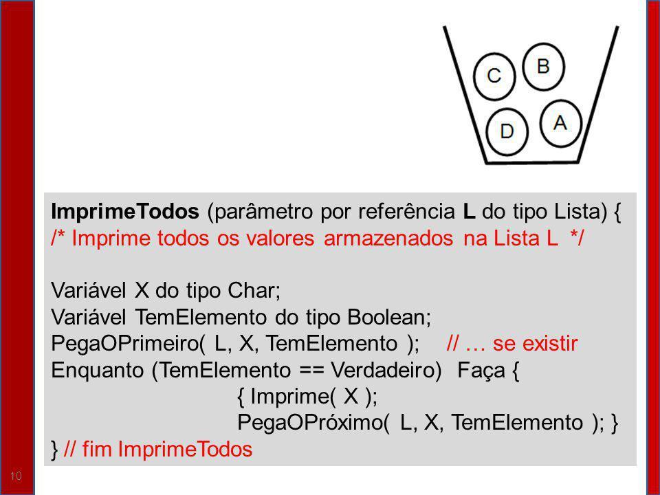 10 ImprimeTodos (parâmetro por referência L do tipo Lista) { /* Imprime todos os valores armazenados na Lista L */ Variável X do tipo Char; Variável TemElemento do tipo Boolean; PegaOPrimeiro( L, X, TemElemento ); // … se existir Enquanto (TemElemento == Verdadeiro) Faça { { Imprime( X ); PegaOPróximo( L, X, TemElemento ); } } // fim ImprimeTodos