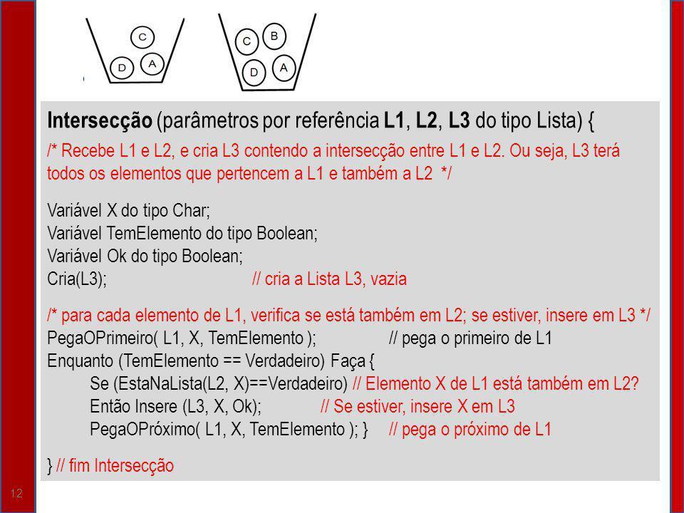 12 Intersecção (parâmetros por referência L1, L2, L3 do tipo Lista) { /* Recebe L1 e L2, e cria L3 contendo a intersecção entre L1 e L2. Ou seja, L3 t