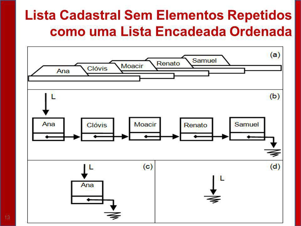 13 Lista Cadastral Sem Elementos Repetidos como uma Lista Encadeada Ordenada
