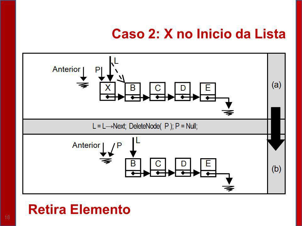 18 Caso 2: X no Inicio da Lista Retira Elemento
