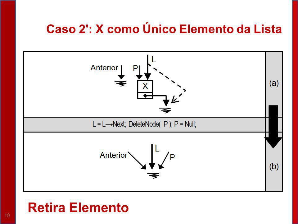 19 Caso 2': X como Único Elemento da Lista Retira Elemento