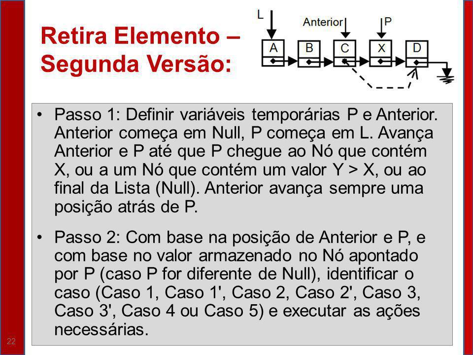 22 Retira Elemento – Segunda Versão: Passo 1: Definir variáveis temporárias P e Anterior. Anterior começa em Null, P começa em L. Avança Anterior e P