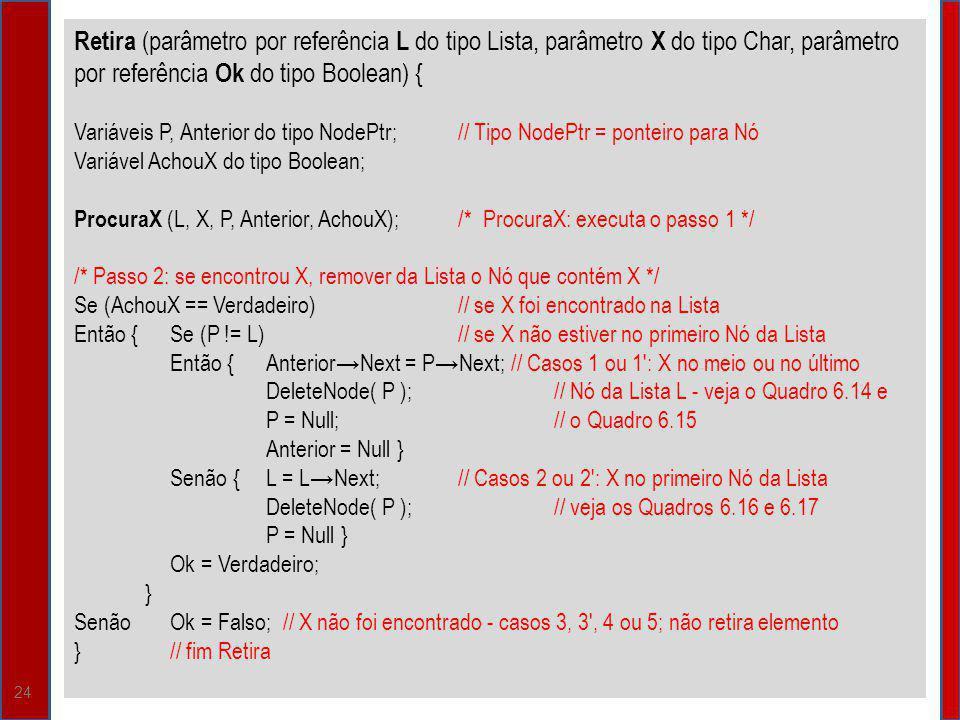 24 Retira (parâmetro por referência L do tipo Lista, parâmetro X do tipo Char, parâmetro por referência Ok do tipo Boolean) { Variáveis P, Anterior do tipo NodePtr; // Tipo NodePtr = ponteiro para Nó Variável AchouX do tipo Boolean; ProcuraX (L, X, P, Anterior, AchouX); /* ProcuraX: executa o passo 1 */ /* Passo 2: se encontrou X, remover da Lista o Nó que contém X */ Se (AchouX == Verdadeiro)// se X foi encontrado na Lista Então {Se (P != L)// se X não estiver no primeiro Nó da Lista Então {AnteriorNext = PNext; // Casos 1 ou 1 : X no meio ou no último DeleteNode( P );// Nó da Lista L - veja o Quadro 6.14 e P = Null;// o Quadro 6.15 Anterior = Null } Senão {L = LNext;// Casos 2 ou 2 : X no primeiro Nó da Lista DeleteNode( P );// veja os Quadros 6.16 e 6.17 P = Null } Ok = Verdadeiro; } SenãoOk = Falso; // X não foi encontrado - casos 3, 3 , 4 ou 5; não retira elemento } // fim Retira
