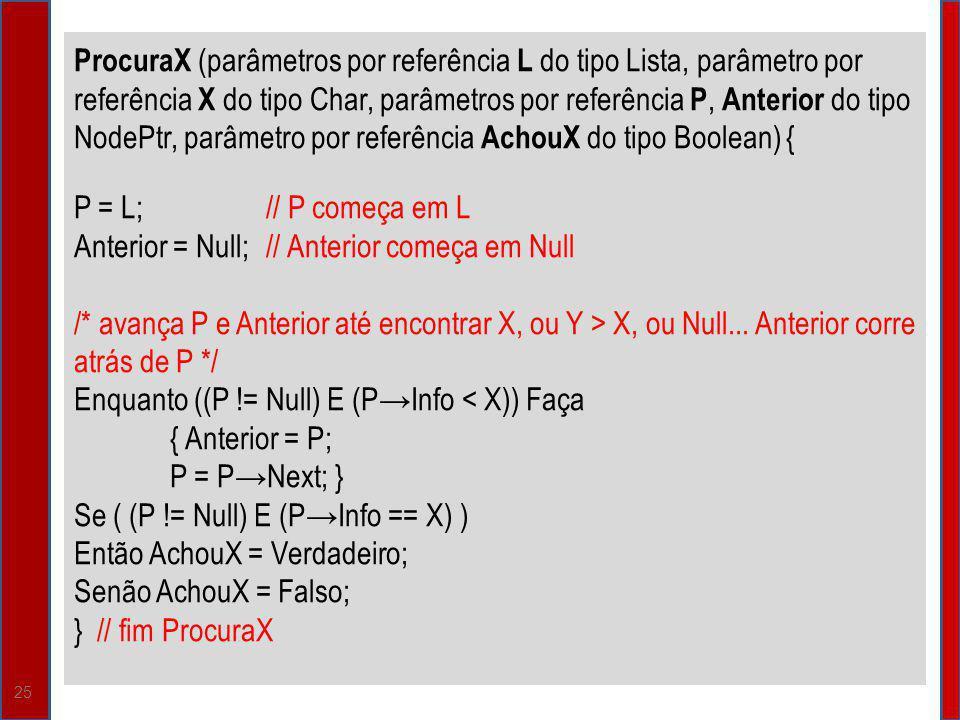 25 ProcuraX (parâmetros por referência L do tipo Lista, parâmetro por referência X do tipo Char, parâmetros por referência P, Anterior do tipo NodePtr, parâmetro por referência AchouX do tipo Boolean) { P = L;// P começa em L Anterior = Null;// Anterior começa em Null /* avança P e Anterior até encontrar X, ou Y > X, ou Null...
