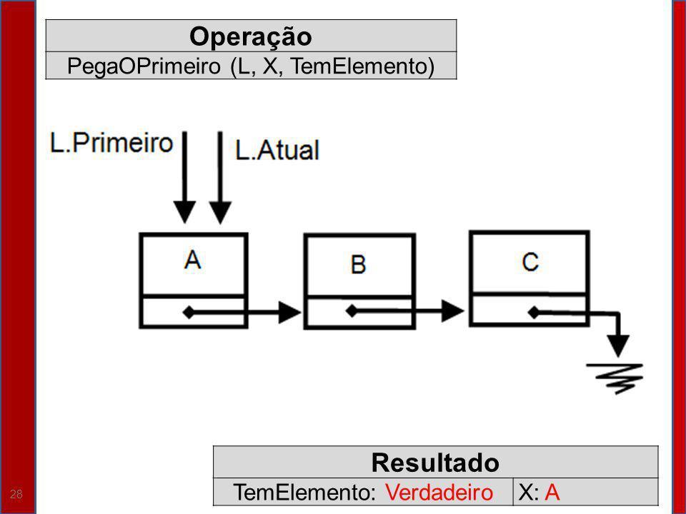 28 Operação PegaOPrimeiro (L, X, TemElemento) Resultado TemElemento: VerdadeiroX: A