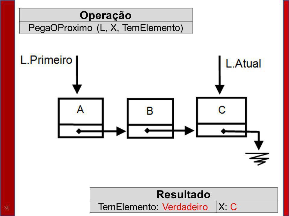 30 Operação PegaOProximo (L, X, TemElemento) Resultado TemElemento: VerdadeiroX: C