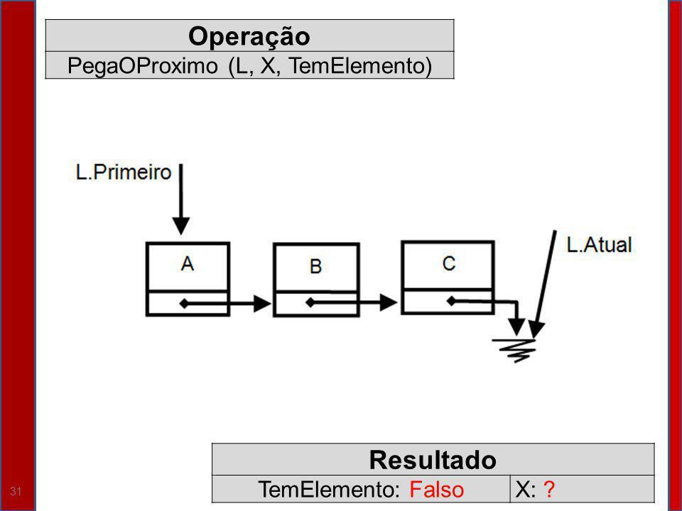 31 Operação PegaOProximo (L, X, TemElemento) Resultado TemElemento: FalsoX: ?