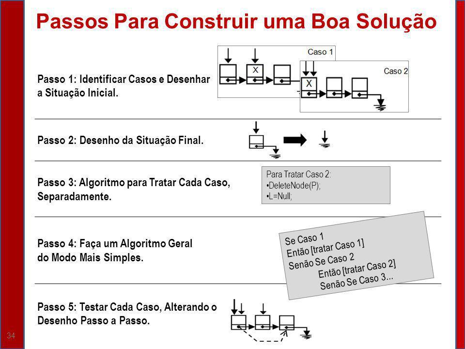 34 Passos Para Construir uma Boa Solução Passo 1: Identificar Casos e Desenhar a Situação Inicial. Passo 2: Desenho da Situação Final. Passo 3: Algori