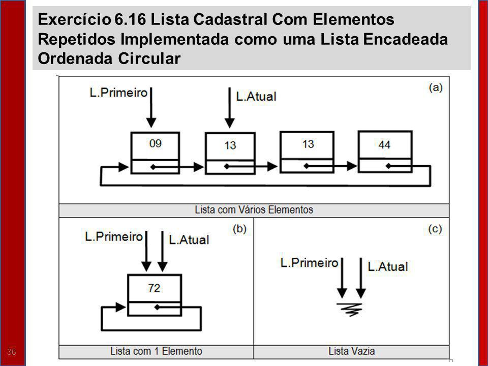 36 Exercício 6.16 Lista Cadastral Com Elementos Repetidos Implementada como uma Lista Encadeada Ordenada Circular