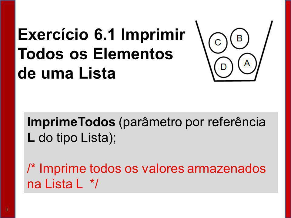 9 Exercício 6.1 Imprimir Todos os Elementos de uma Lista ImprimeTodos (parâmetro por referência L do tipo Lista); /* Imprime todos os valores armazena