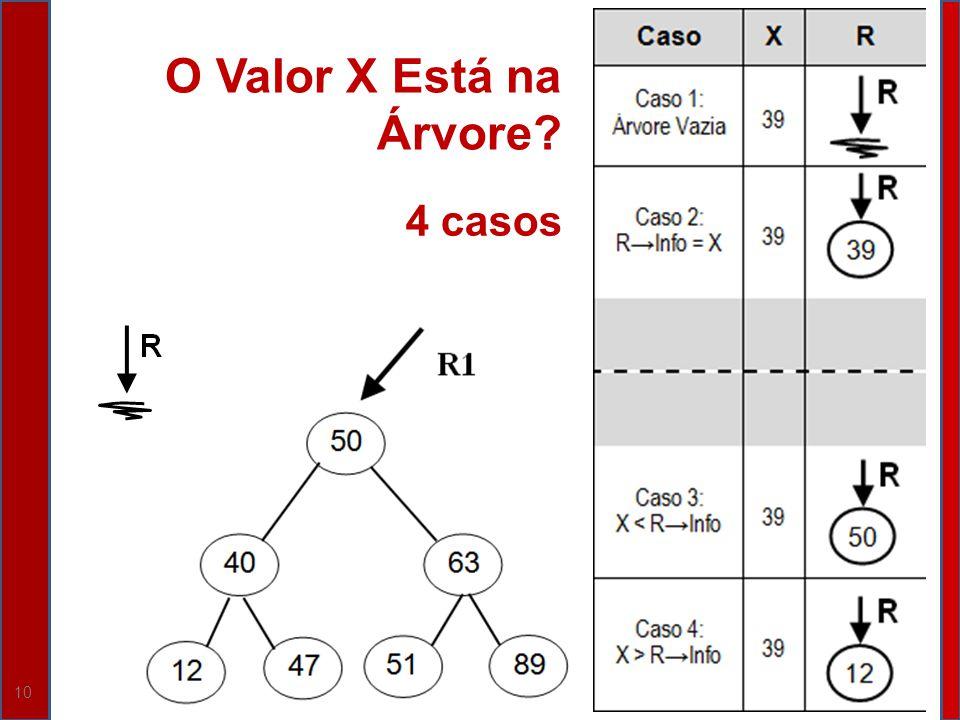 10 O Valor X Está na Árvore? 4 casos