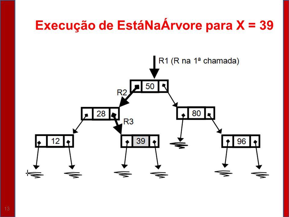 13 Execução de EstáNaÁrvore para X = 39