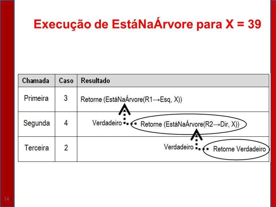 14 Execução de EstáNaÁrvore para X = 39
