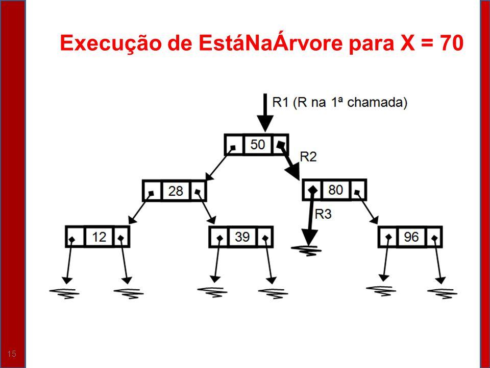 15 Execução de EstáNaÁrvore para X = 70