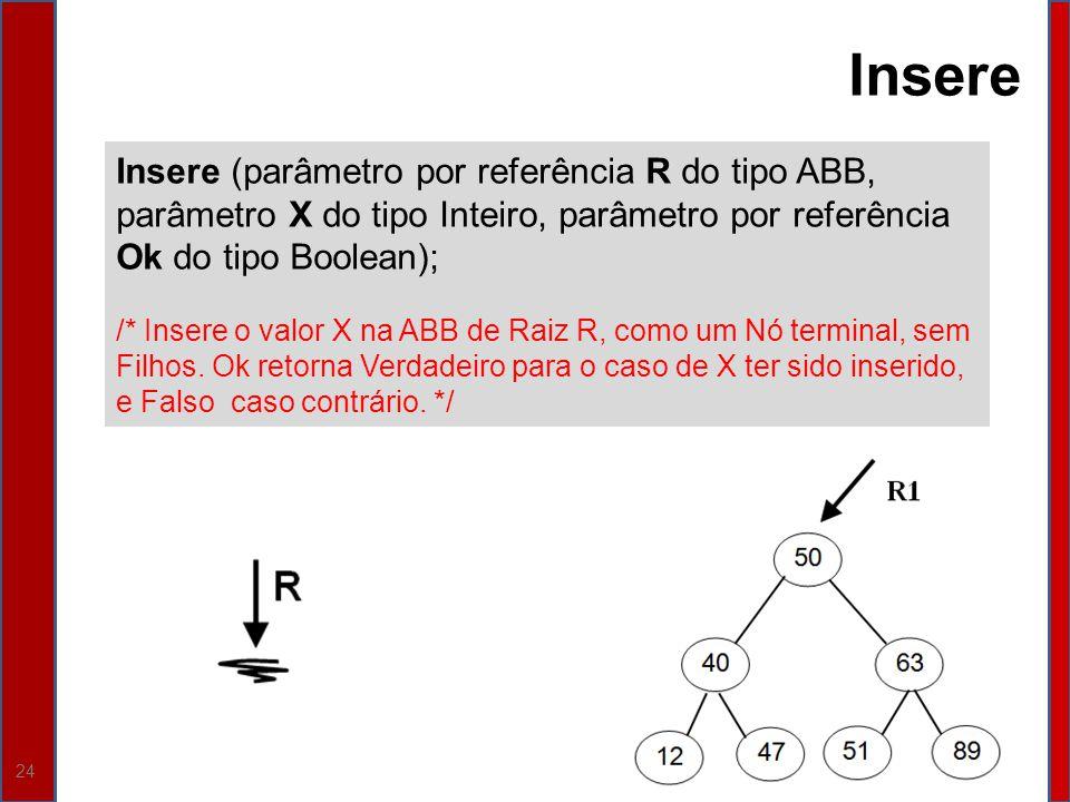 24 Insere (parâmetro por referência R do tipo ABB, parâmetro X do tipo Inteiro, parâmetro por referência Ok do tipo Boolean); /* Insere o valor X na A