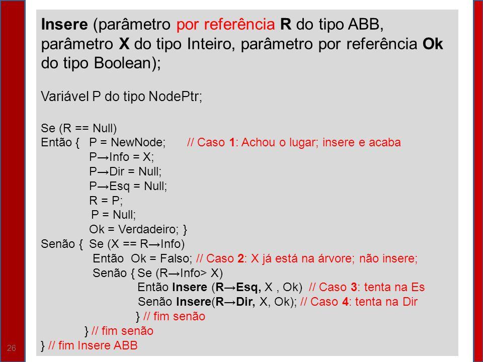 26 Insere (parâmetro por referência R do tipo ABB, parâmetro X do tipo Inteiro, parâmetro por referência Ok do tipo Boolean); Variável P do tipo NodeP