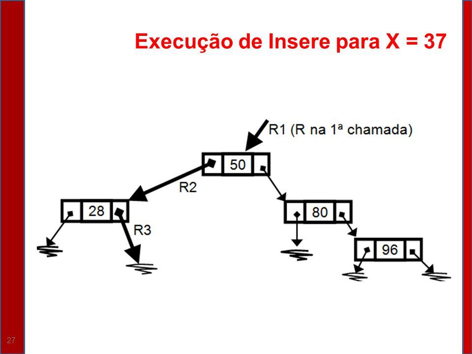 27 Execução de Insere para X = 37