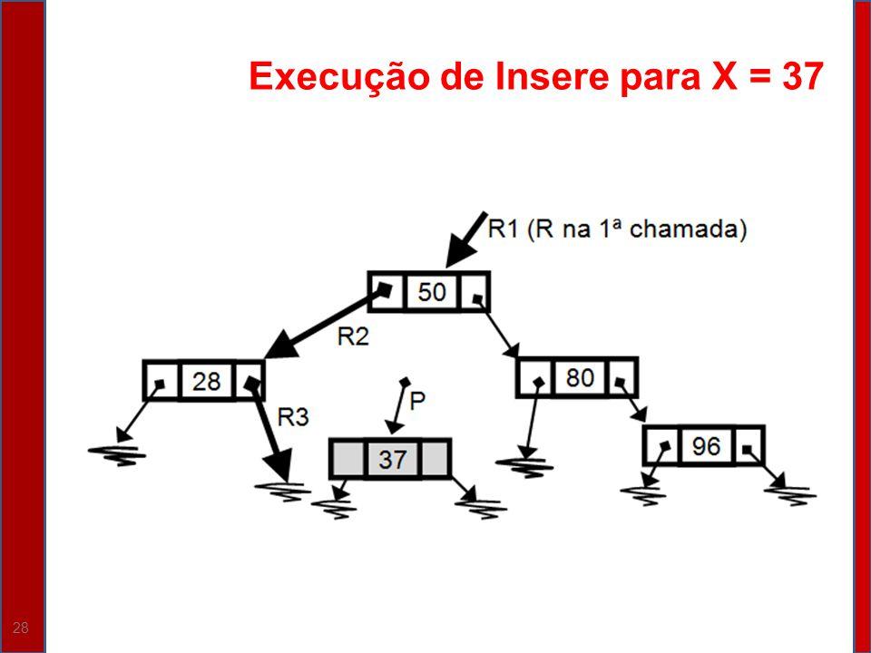 28 Execução de Insere para X = 37