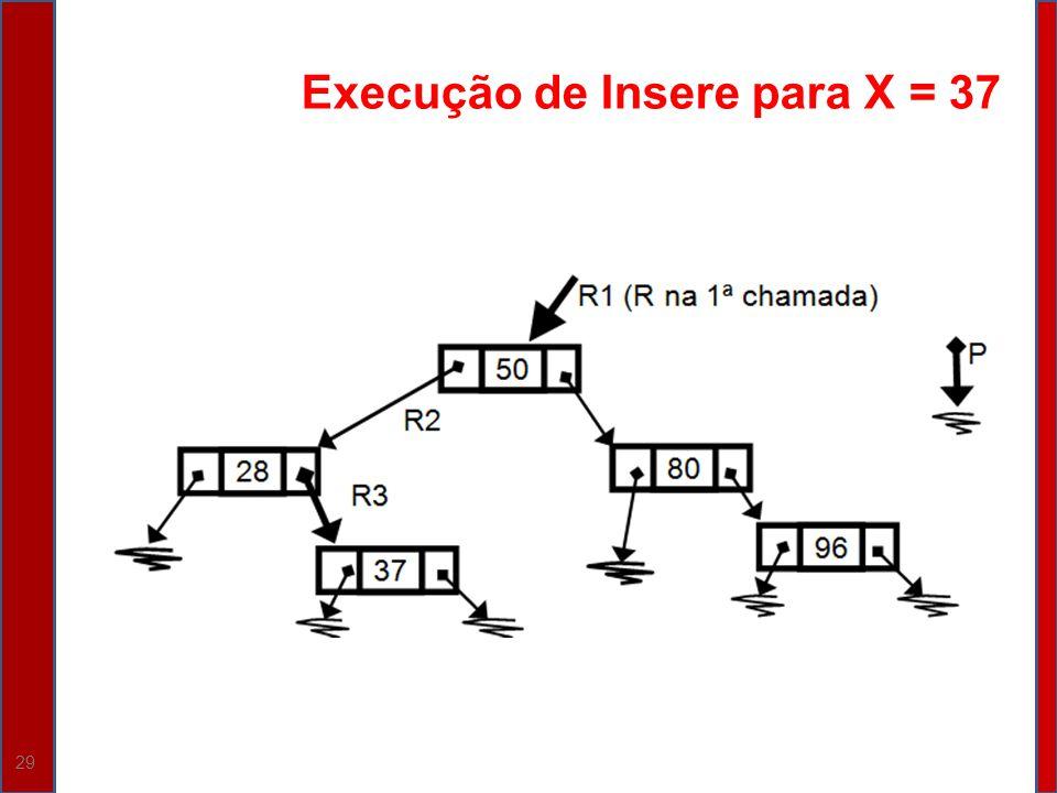 29 Execução de Insere para X = 37