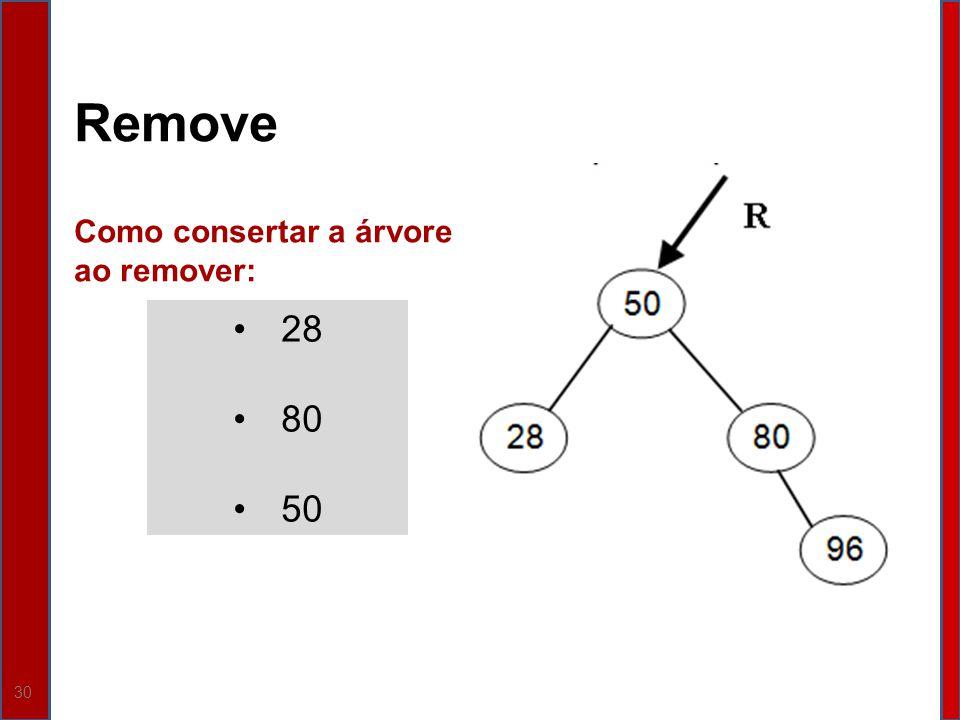 30 Remove 28 80 50 Como consertar a árvore ao remover: