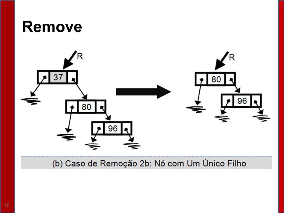 32 Remove
