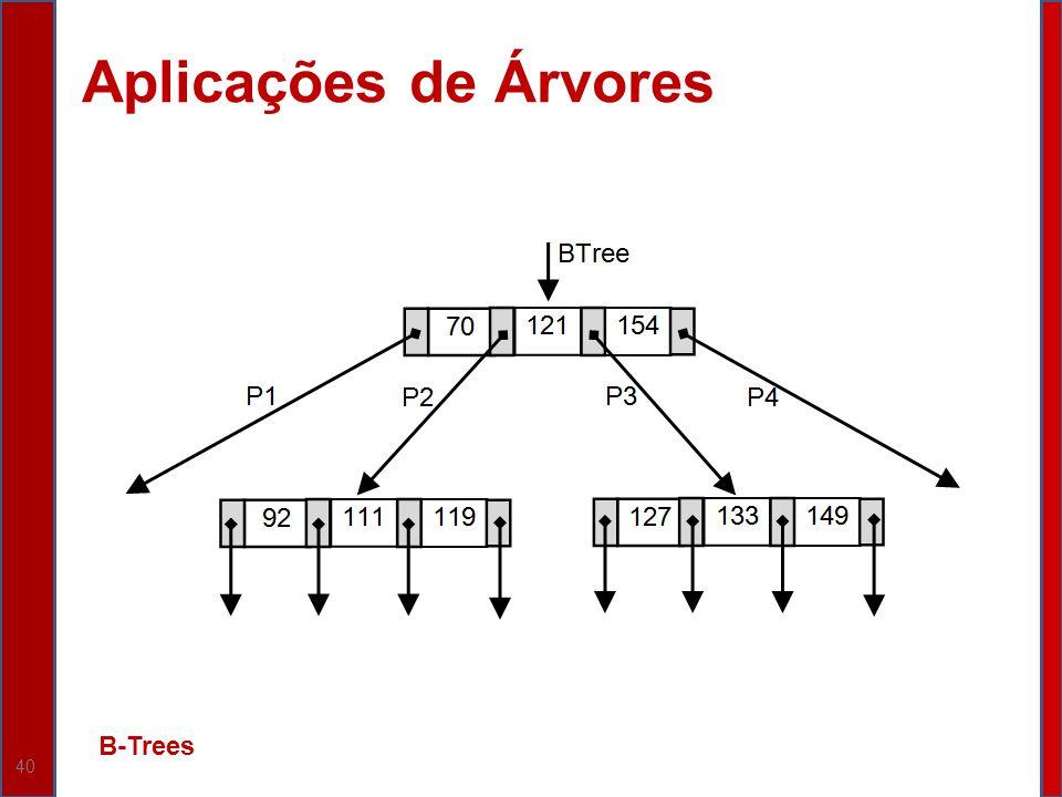 40 Aplicações de Árvores B-Trees