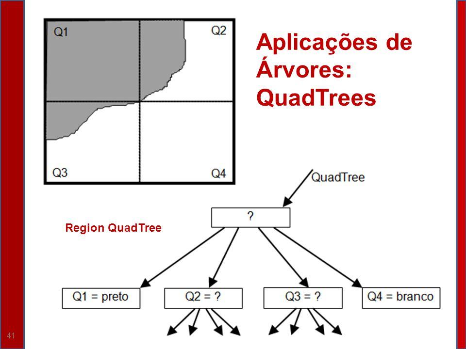 41 Aplicações de Árvores: QuadTrees Region QuadTree