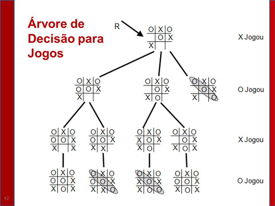 42 Árvore de Decisão para Jogos