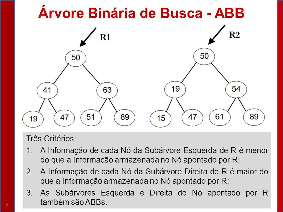 26 Insere (parâmetro por referência R do tipo ABB, parâmetro X do tipo Inteiro, parâmetro por referência Ok do tipo Boolean); Variável P do tipo NodePtr; Se (R == Null) Então {P = NewNode; // Caso 1: Achou o lugar; insere e acaba PInfo = X; PDir = Null; PEsq = Null; R = P; P = Null; Ok = Verdadeiro; } Senão {Se (X == RInfo) Então Ok = Falso; // Caso 2: X já está na árvore; não insere; Senão {Se (RInfo> X) Então Insere (REsq, X, Ok) // Caso 3: tenta na Es Senão Insere(RDir, X, Ok); // Caso 4: tenta na Dir } // fim senão } // fim Insere ABB