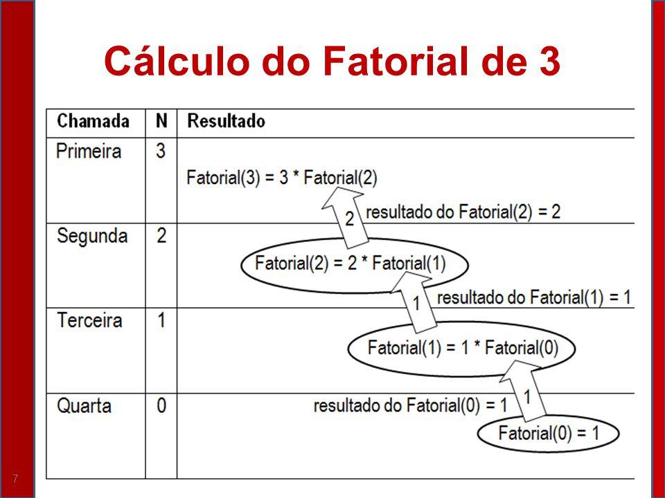 7 Cálculo do Fatorial de 3